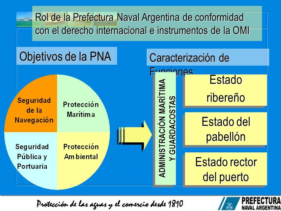 Actuación en calidad de Estado ribereño Gestiona un programa prescriptivo a fin de regular la navegación en aguas abiertas, restringidas e interior de puerto.