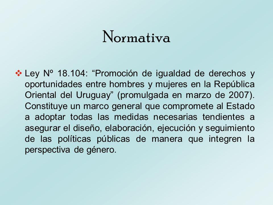 Normativa Ley Nº 18.104: Promoción de igualdad de derechos y oportunidades entre hombres y mujeres en la República Oriental del Uruguay (promulgada en