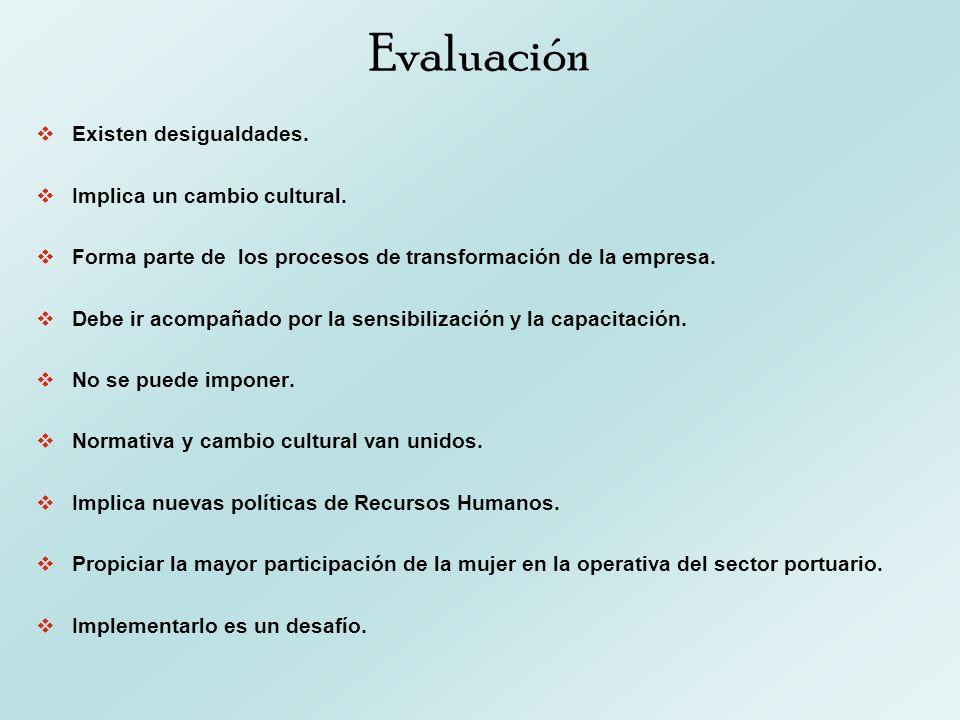 Evaluación Existen desigualdades. Implica un cambio cultural. Forma parte de los procesos de transformación de la empresa. Debe ir acompañado por la s