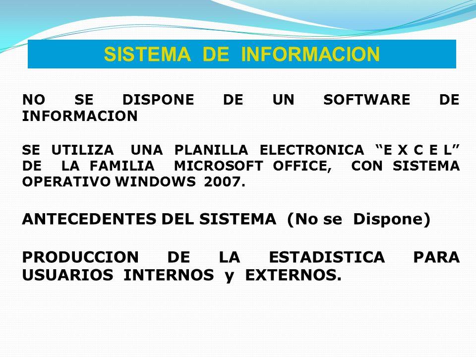 FLUJO DE INFORMACION SUB COMISARIAS COMISARIAS JEFATURA DIRECCION DE ZONA COMANDANCIA POLICIA NACIONAL DPTO.
