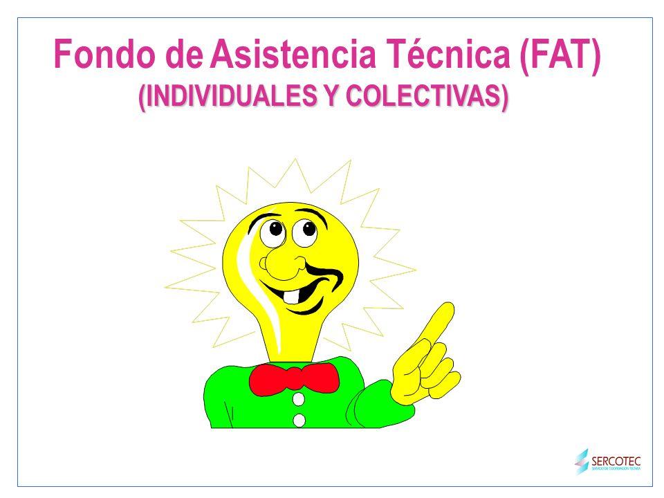 Fondo de Asistencia Técnica (FAT) (INDIVIDUALES Y COLECTIVAS)