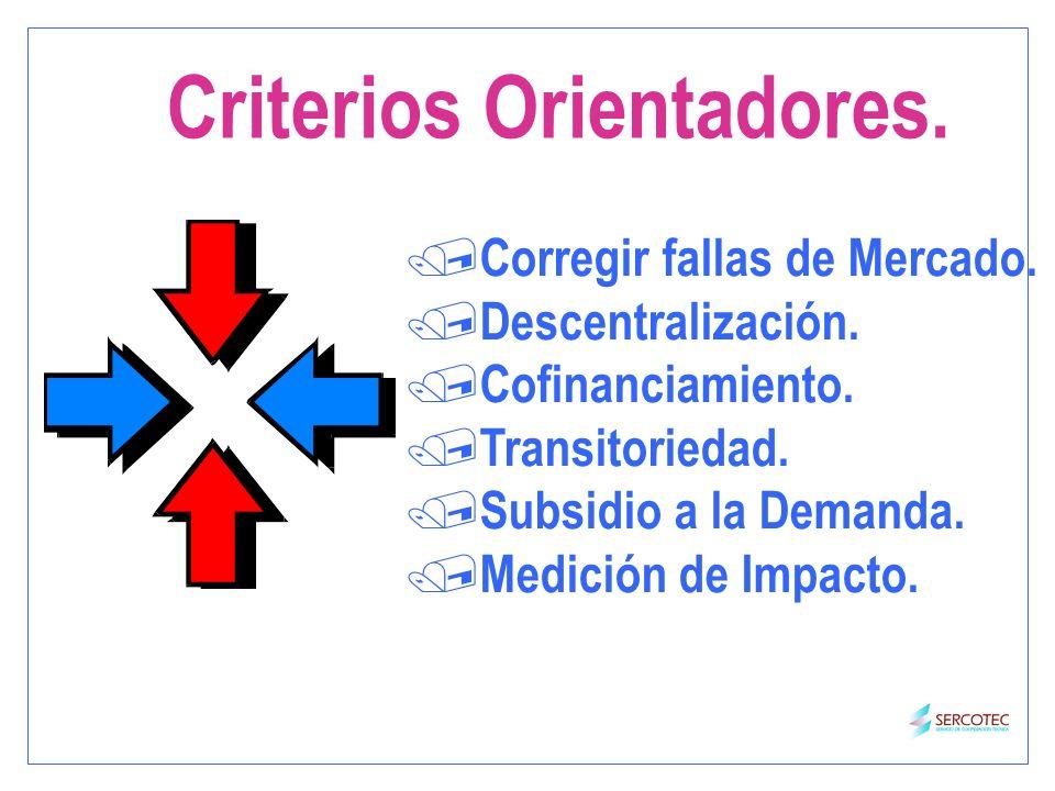 Criterios Orientadores. / Corregir fallas de Mercado. / Descentralización. / Cofinanciamiento. / Transitoriedad. / Subsidio a la Demanda. / Medición d