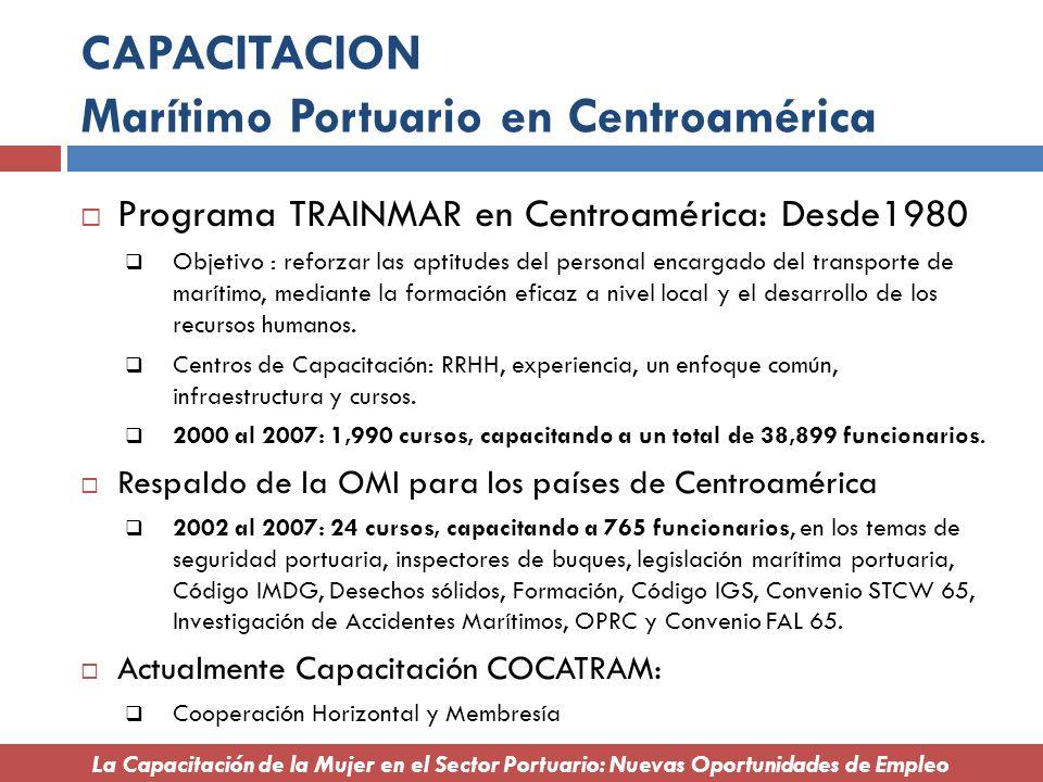 CAPACITACION Marítimo Portuario en Centroamérica Programa TRAINMAR en Centroamérica: Desde1980 Objetivo : reforzar las aptitudes del personal encargad