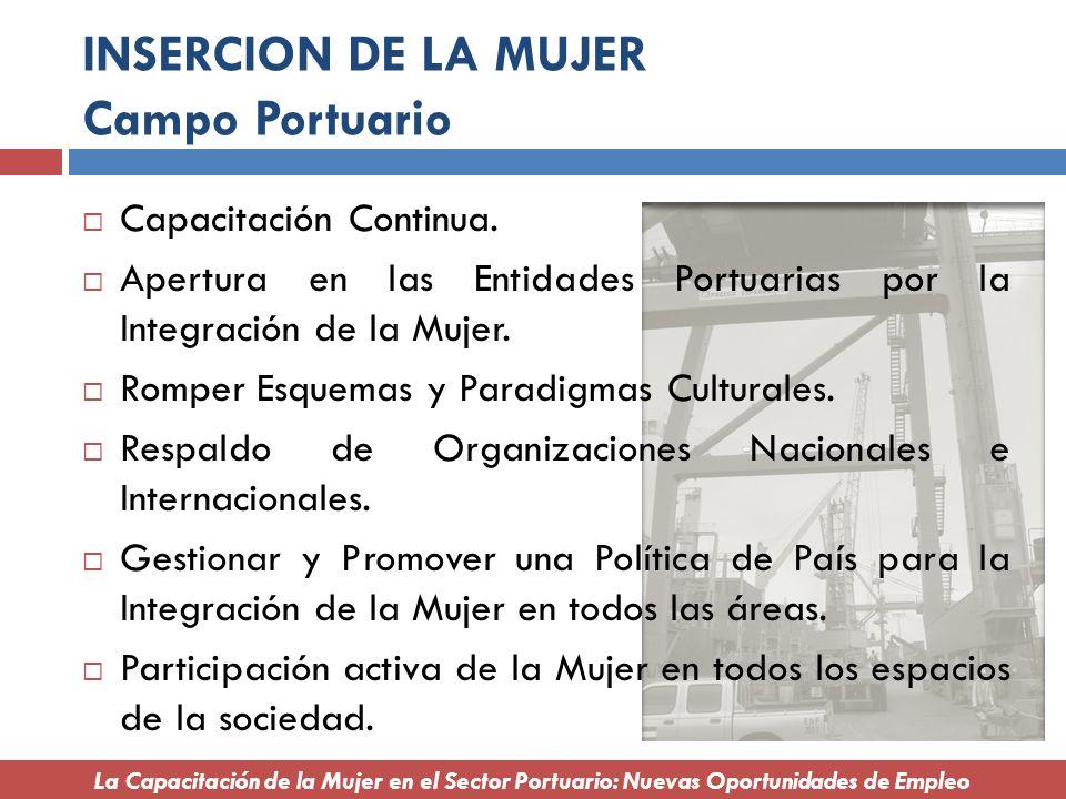 INSERCION DE LA MUJER Campo Portuario Capacitación Continua. Apertura en las Entidades Portuarias por la Integración de la Mujer. Romper Esquemas y Pa