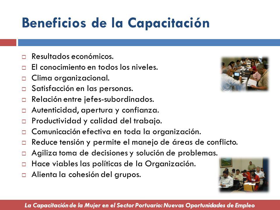 Beneficios de la Capacitación Resultados económicos. El conocimiento en todos los niveles. Clima organizacional. Satisfacción en las personas. Relació