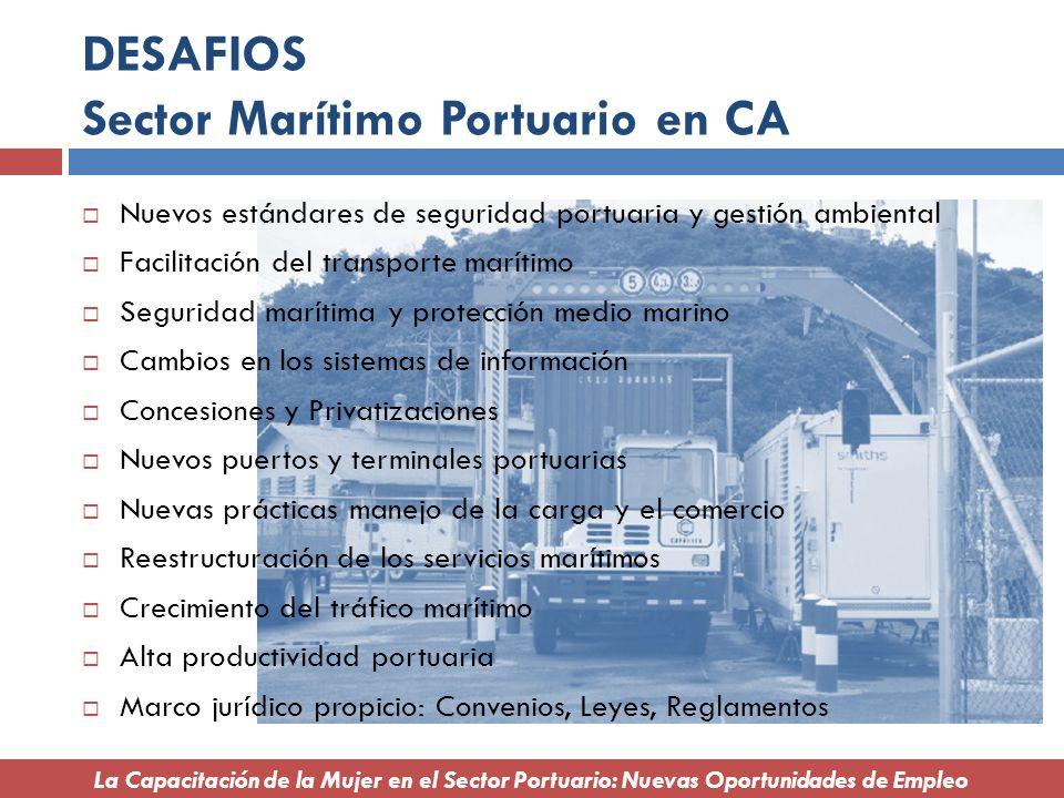 DESAFIOS Sector Marítimo Portuario en CA Nuevos estándares de seguridad portuaria y gestión ambiental Facilitación del transporte marítimo Seguridad m