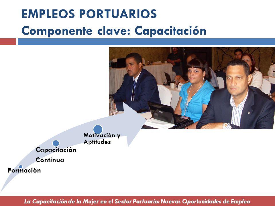 EMPLEOS PORTUARIOS Componente clave: Capacitación Formación Capacitación Continua Motivación y Aptitudes La Capacitación de la Mujer en el Sector Port