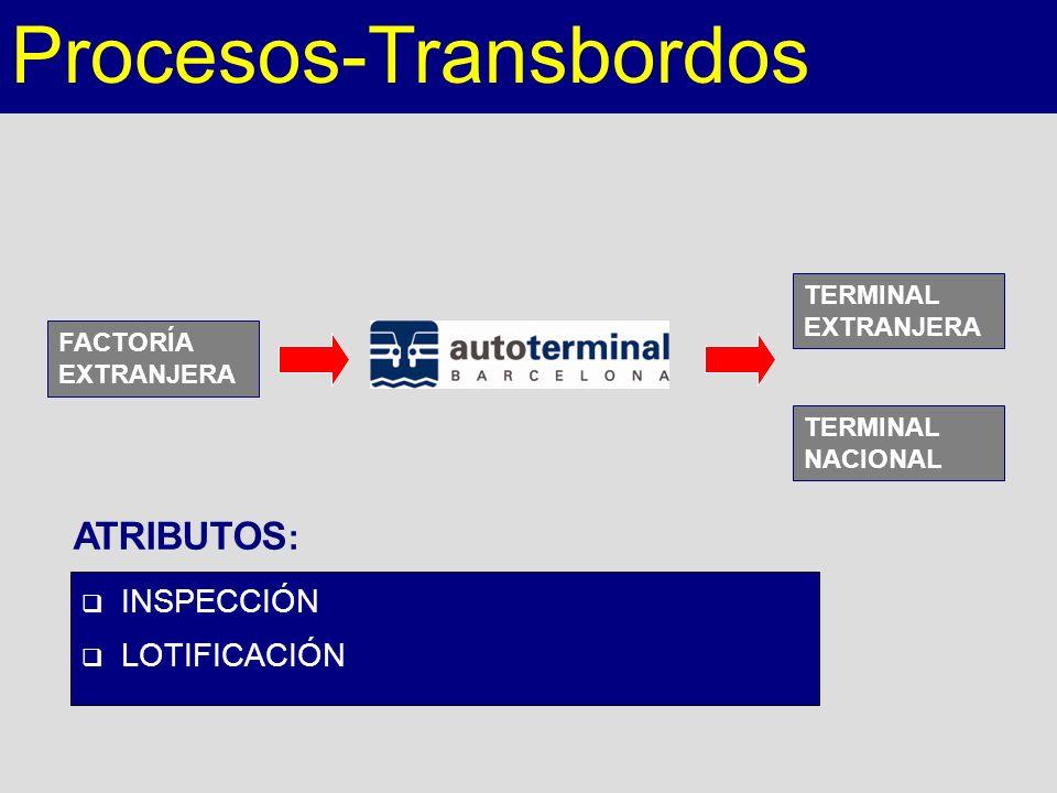 INSPECCIÓN LOTIFICACIÓN ATRIBUTOS : FACTORÍA EXTRANJERA TERMINAL NACIONAL TERMINAL EXTRANJERA Procesos-Transbordos