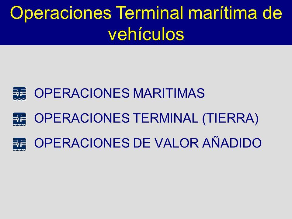 OPERACIONES MARITIMAS OPERACIONES TERMINAL (TIERRA) OPERACIONES DE VALOR AÑADIDO Operaciones Terminal marítima de vehículos