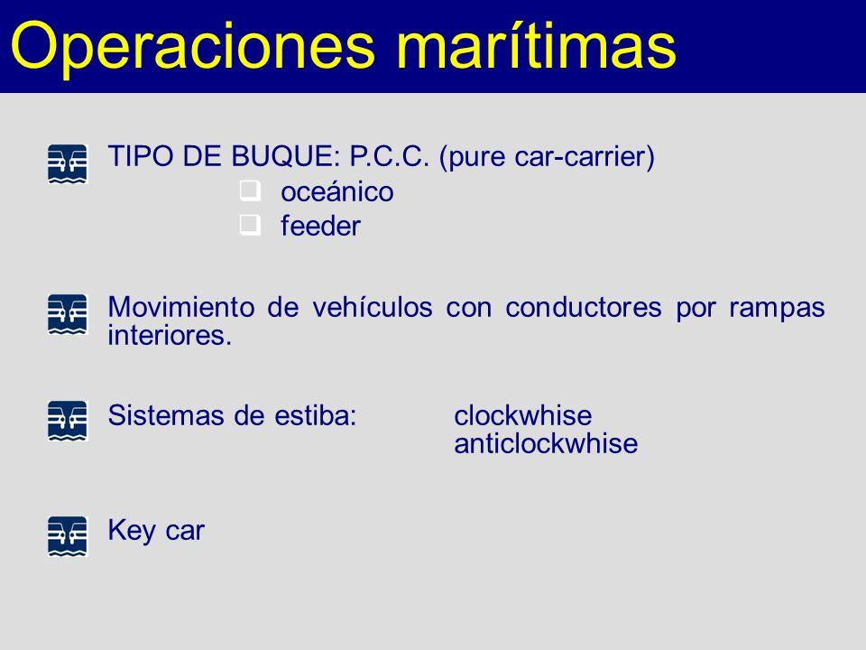 TIPO DE BUQUE: P.C.C. (pure car-carrier) oceánico feeder Movimiento de vehículos con conductores por rampas interiores. Sistemas de estiba: clockwhise