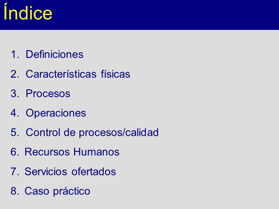 Índice 1. Definiciones 2. Características físicas 3. Procesos 4. Operaciones 5. Control de procesos/calidad 6.Recursos Humanos 7.Servicios ofertados 8