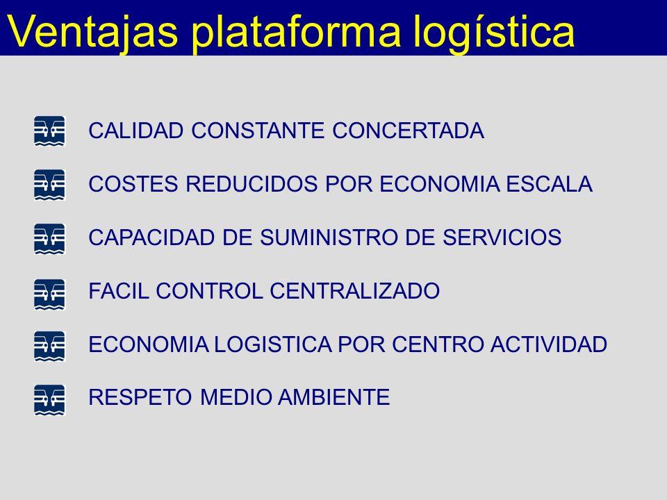 Ventajas plataforma logística CALIDAD CONSTANTE CONCERTADA COSTES REDUCIDOS POR ECONOMIA ESCALA CAPACIDAD DE SUMINISTRO DE SERVICIOS FACIL CONTROL CEN