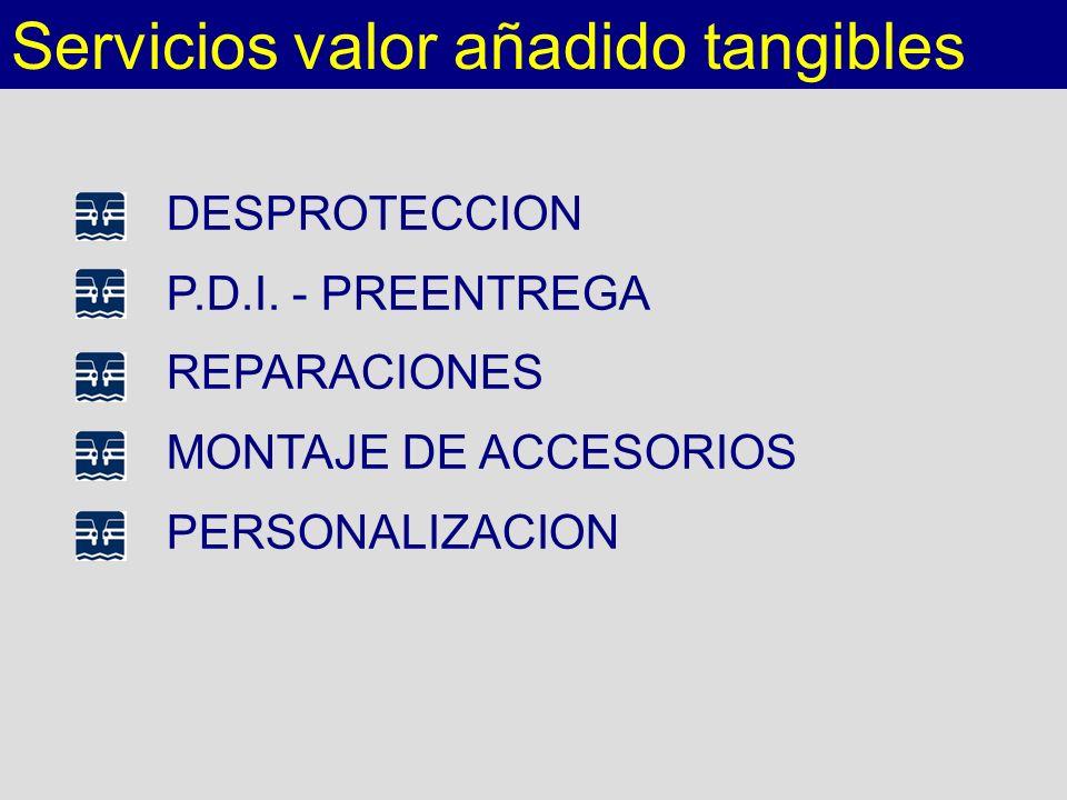 Servicios valor añadido tangibles DESPROTECCION P.D.I. - PREENTREGA REPARACIONES MONTAJE DE ACCESORIOS PERSONALIZACION