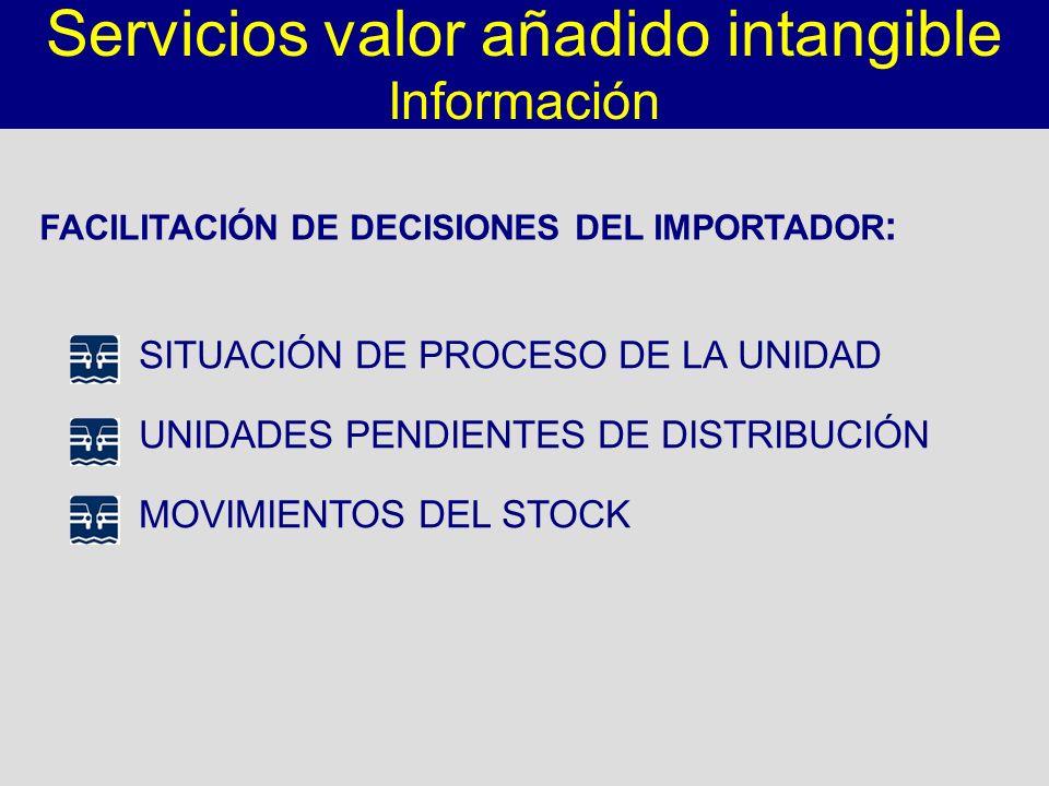 FACILITACIÓN DE DECISIONES DEL IMPORTADOR : Servicios valor añadido intangible Información SITUACIÓN DE PROCESO DE LA UNIDAD UNIDADES PENDIENTES DE DI