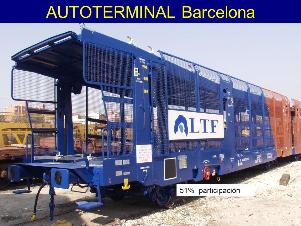 AUTOTERMINAL Barcelona 51% participación