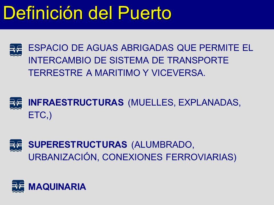 Definición del Puerto ESPACIO DE AGUAS ABRIGADAS QUE PERMITE EL INTERCAMBIO DE SISTEMA DE TRANSPORTE TERRESTRE A MARITIMO Y VICEVERSA. b b INFRAESTRUC