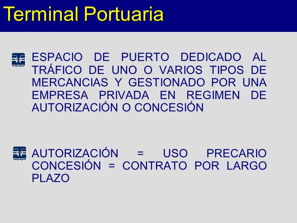 TERMINAL PORTUARIA DEDICADA AL TRÁFICO DE VEHICULOS MOVIDOS POR MEDIOS PROPIOS, EN BUQUES RO-RO CENTRO DE PRESTACIÓN DE SERVICIOS DE VALOR AÑADIDO = PLATAFORMA LOGÍSTICA DE VEHÍCULOS Terminal Marítima de vehículos