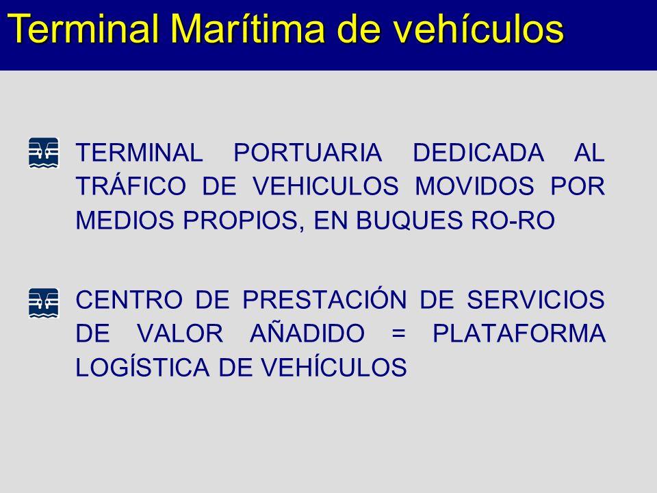 = Plataforma logística especializada