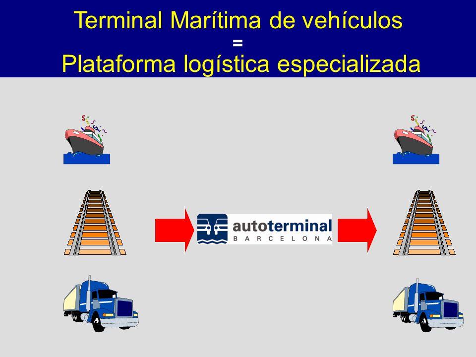 Gracias Concesión Diseño y Explotación de Terminales Portuarias Boca Chica, República Dominicana 2005