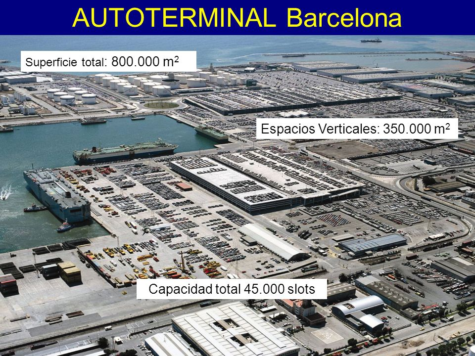 AUTOTERMINAL Barcelona Superficie total : 800.000 m 2 Espacios Verticales: 350.000 m 2 Capacidad total 45.000 slots