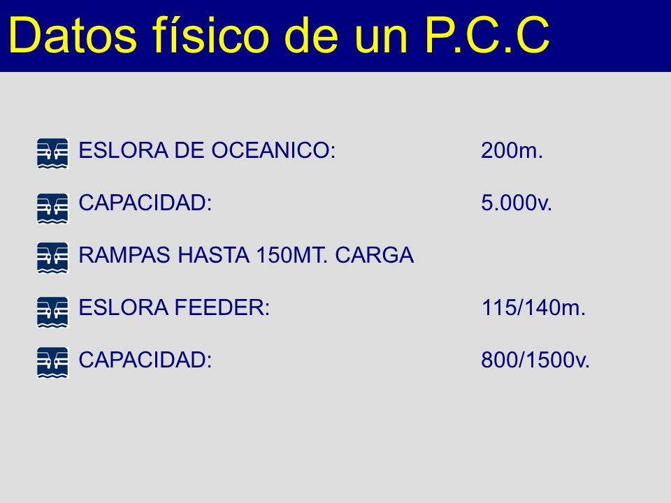 Situación del Mercado automovilístico en España Costs for logistics 26% COSTE TOTAL DE MANUFACTURA DE UN VEHICULO INBOUND REVERSE OUTBOUND 40%