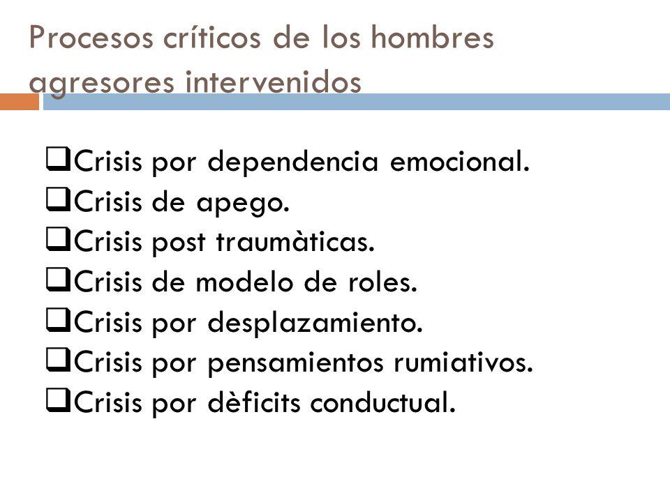 Procesos críticos de los hombres agresores intervenidos Crisis por dependencia emocional. Crisis de apego. Crisis post traumàticas. Crisis de modelo d
