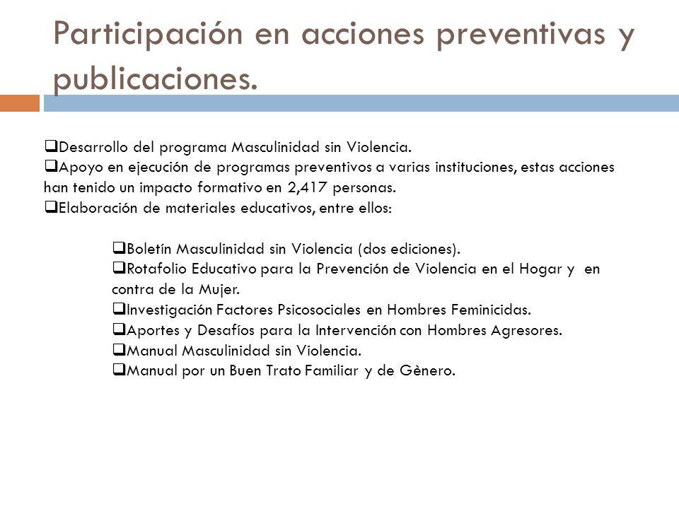 Participación en acciones preventivas y publicaciones. Desarrollo del programa Masculinidad sin Violencia. Apoyo en ejecución de programas preventivos