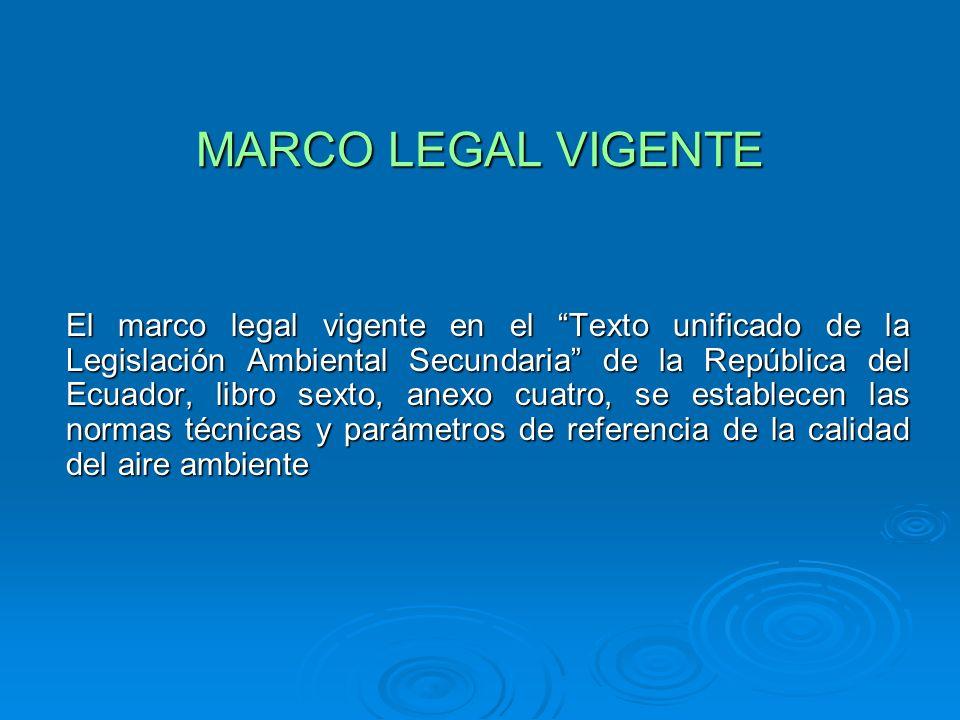 MARCO LEGAL VIGENTE El marco legal vigente en el Texto unificado de la Legislación Ambiental Secundaria de la República del Ecuador, libro sexto, anex