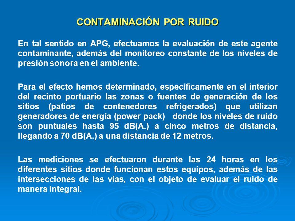 CONTAMINACIÓN POR RUIDO En tal sentido en APG, efectuamos la evaluación de este agente contaminante, además del monitoreo constante de los niveles de
