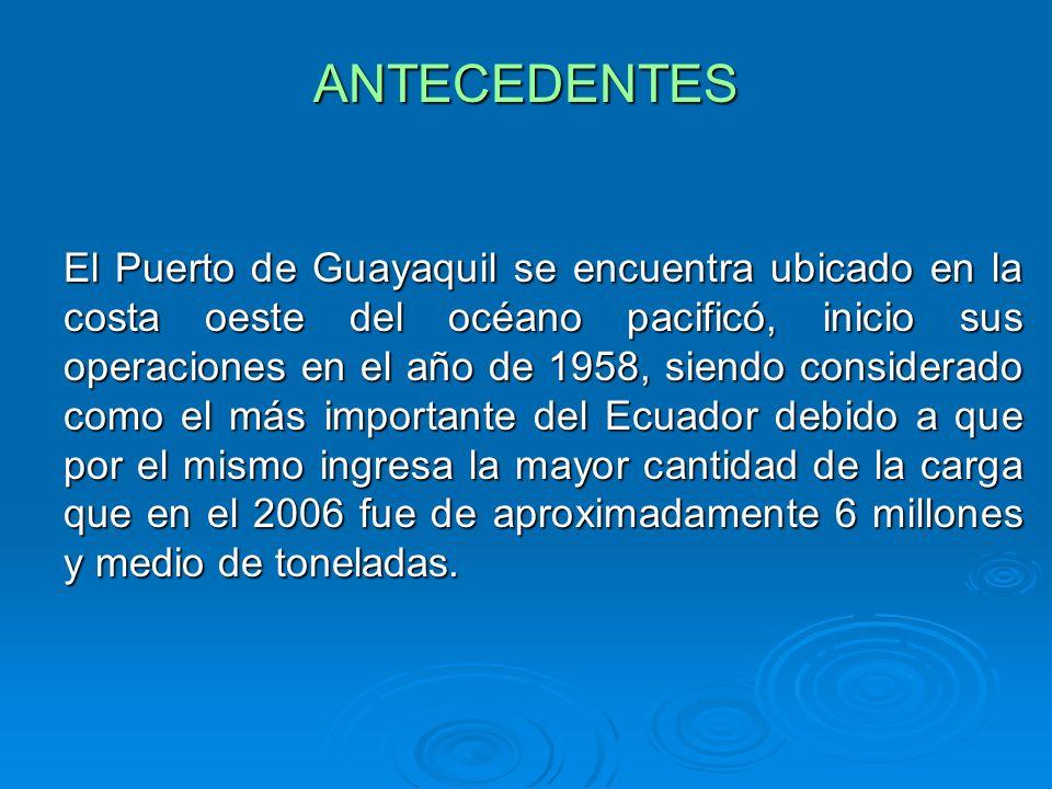 ANTECEDENTES El Puerto de Guayaquil se encuentra ubicado en la costa oeste del océano pacificó, inicio sus operaciones en el año de 1958, siendo consi