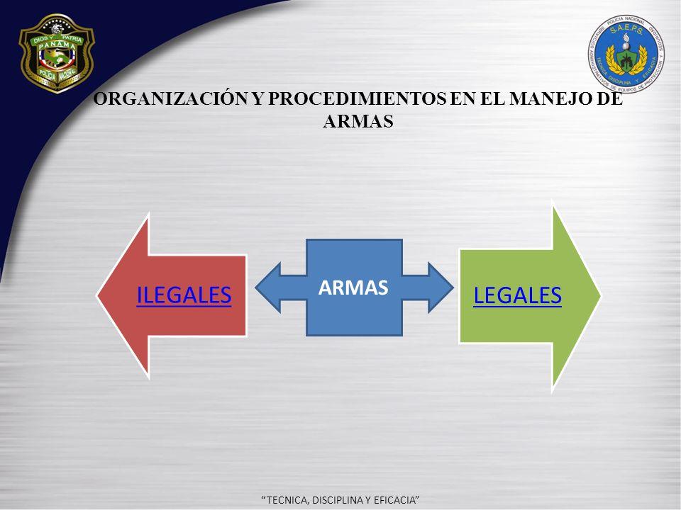 - TECNICA, DISCIPLINA Y EFICACIA ORGANIZACION Y PROCEDIMIENTOS EN EL MANEJO DE ARMAS ARMAS LEGALES DIASP CASA COMERCIAL ADUANAS ALMACEN OFICIAL DE DEPOSITO DIJ TRAMITES DE PERMISOS -PARTICULAR -EMPRESA