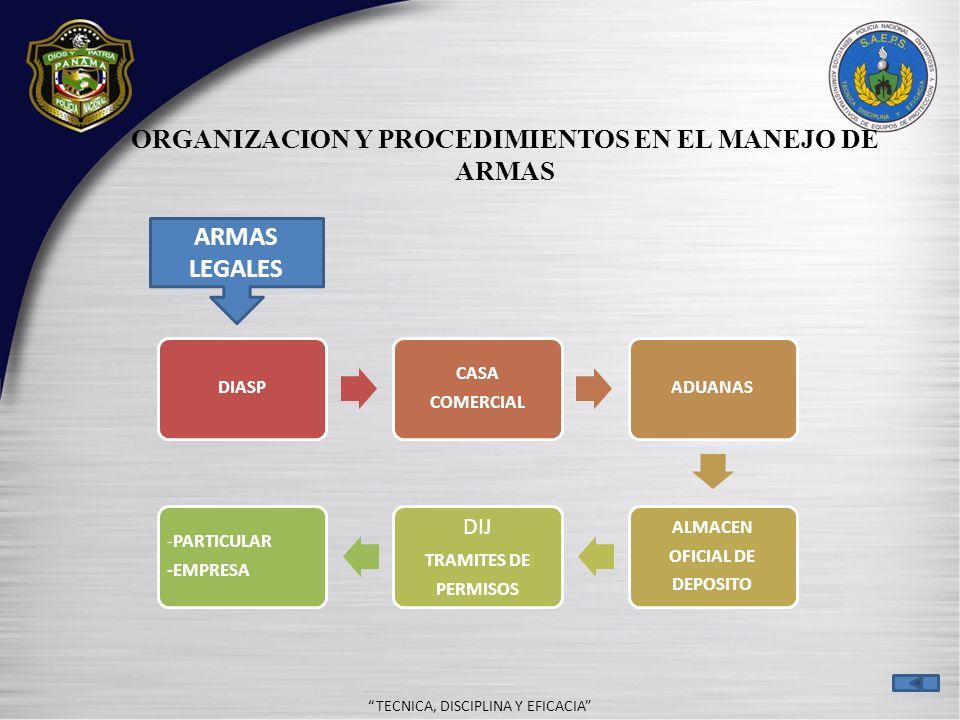 - TECNICA, DISCIPLINA Y EFICACIA ORGANIZACIÓN Y PROCEDIMIENTOS EN EL MANEJO DE ARMAS ARMAS INCAUTADAS AUTORIDAD COMPETENTES TESORO NACIONAL DISPOSICION DE POLICIA NACIONAL USO INVENTARIOALMACENAM DESTRUCCION Ley 48/04 VERIFICACION CONTRALORIA BIENES PAT.