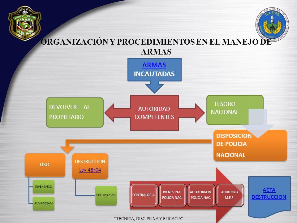 - TECNICA, DISCIPLINA Y EFICACIA AUTORIDADESCOMPETENTES FISCALIAS JUZGADOS CORREGIDURIAS GOBERNACIONES