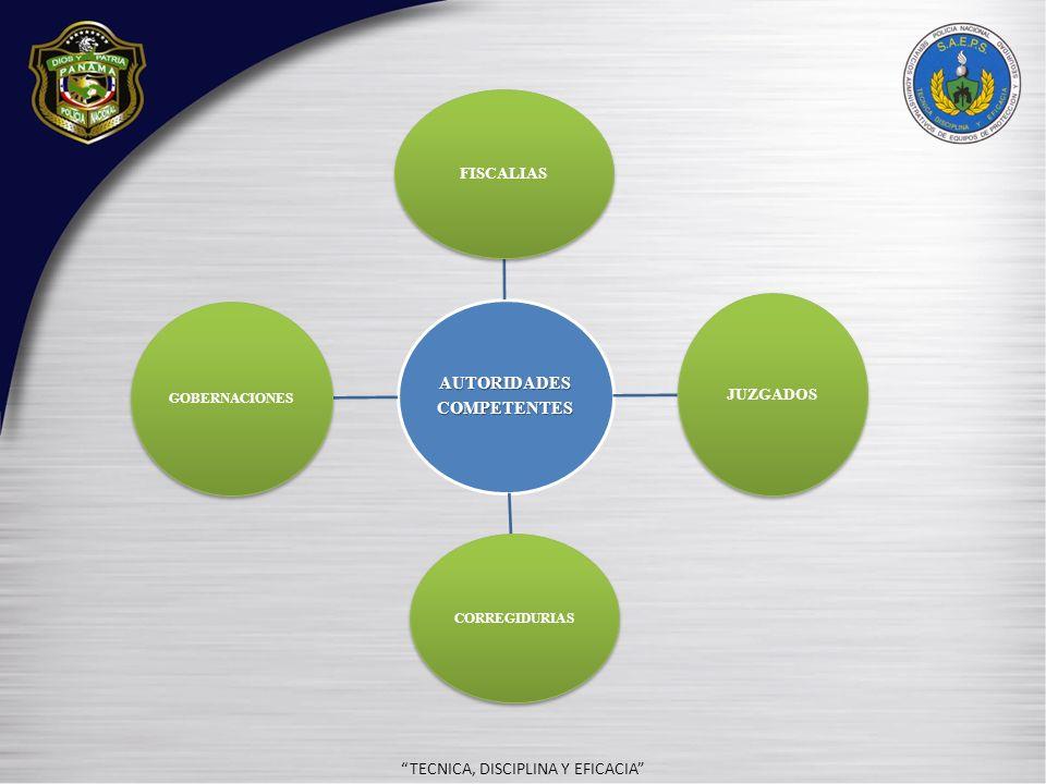 - TECNICA, DISCIPLINA Y EFICACIA INTERCAMBIO ARMAS Y MUNICIONES PROGRAMA DEL GOBIERNO NACIONAL COMIDASMEDICINAS