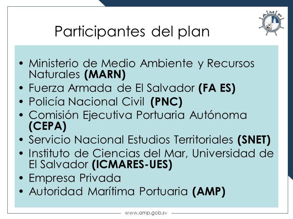 www.amp.gob.sv Participantes del plan Ministerio de Medio Ambiente y Recursos Naturales (MARN) Fuerza Armada de El Salvador (FA ES) Policía Nacional C
