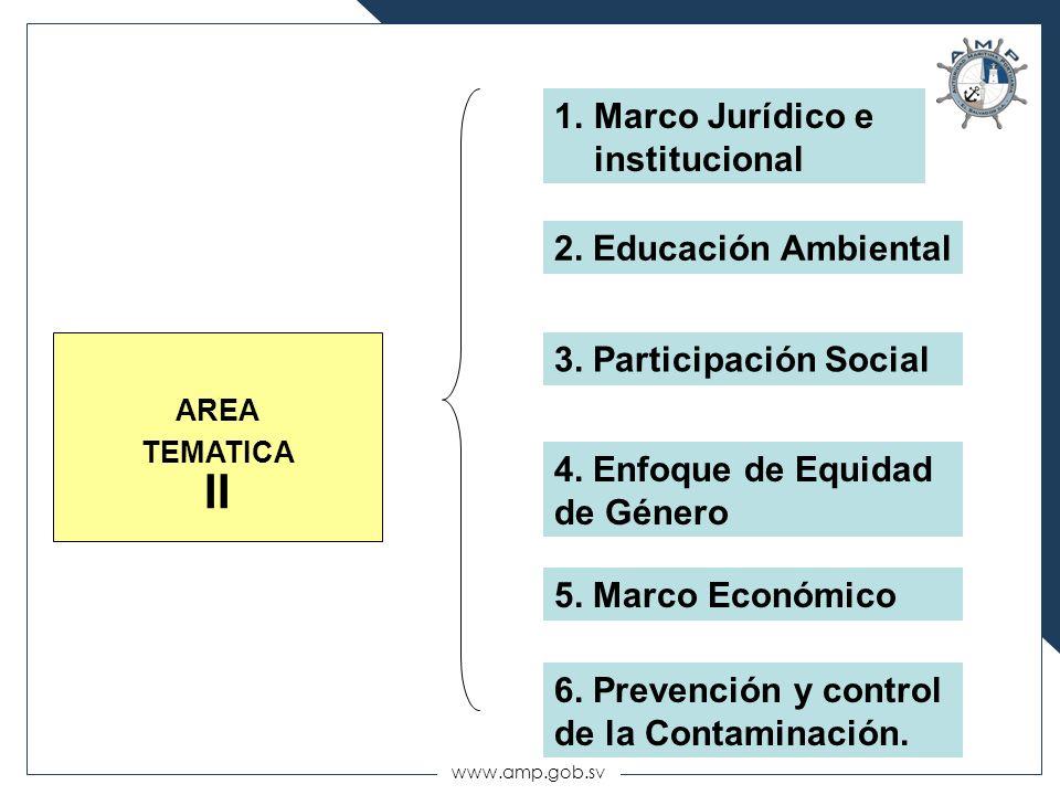 www.amp.gob.sv 1.Marco Jurídico e institucional 2. Educación Ambiental 3. Participación Social 4. Enfoque de Equidad de Género 5. Marco Económico 6. P