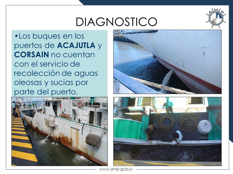 www.amp.gob.sv DIAGNOSTICO Los buques en los puertos de ACAJUTLA y CORSAIN no cuentan con el servicio de recolección de aguas oleosas y sucias por par