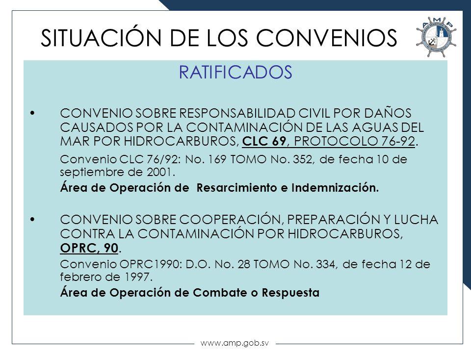 www.amp.gob.sv SITUACIÓN DE LOS CONVENIOS RATIFICADOS CONVENIO SOBRE RESPONSABILIDAD CIVIL POR DAÑOS CAUSADOS POR LA CONTAMINACIÓN DE LAS AGUAS DEL MA
