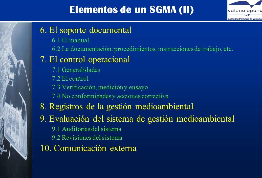 6. El soporte documental 6.1 El manual 6.2 La documentación: procedimientos, instrucciones de trabajo, etc. 7. El control operacional 7.1 Generalidade