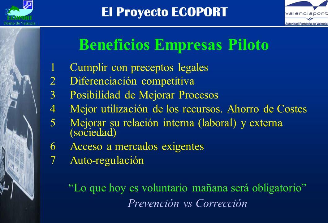 Beneficios Empresas Piloto El Proyecto ECOPORT 1Cumplir con preceptos legales 2Diferenciación competitiva 3Posibilidad de Mejorar Procesos 4Mejor utilización de los recursos.