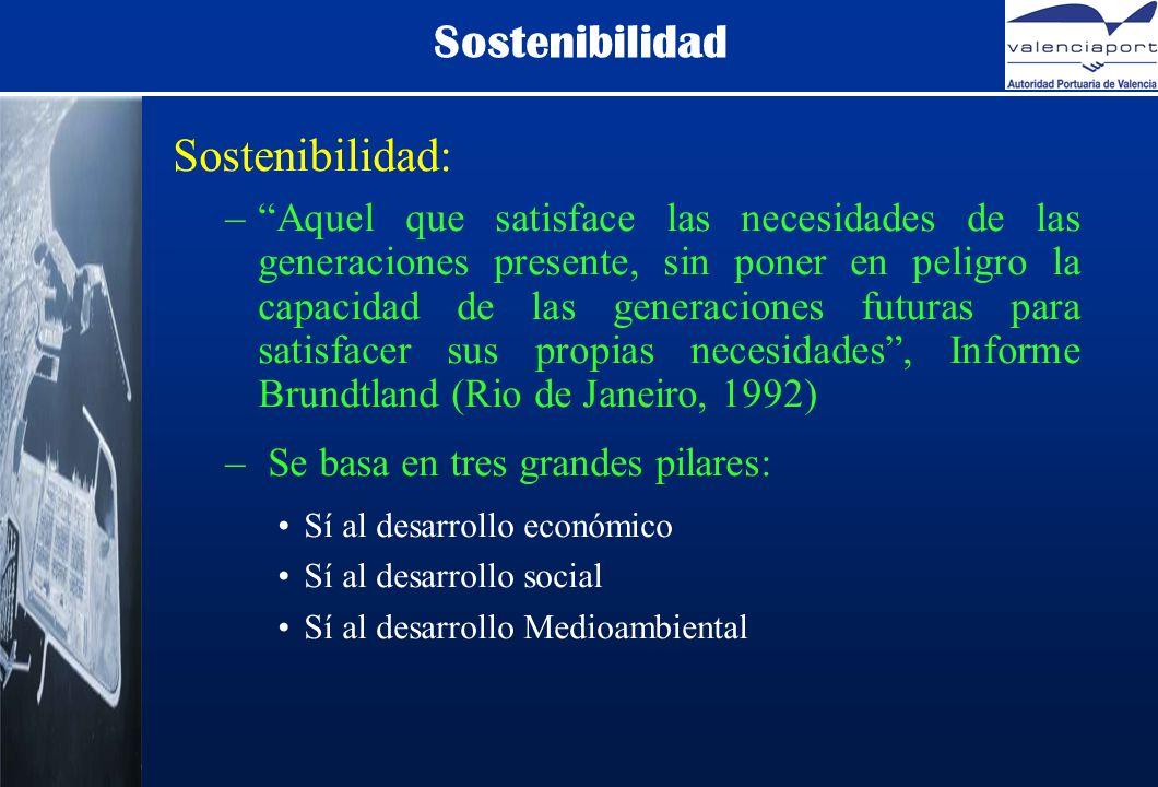 Sostenibilidad Sostenibilidad: –Aquel que satisface las necesidades de las generaciones presente, sin poner en peligro la capacidad de las generaciones futuras para satisfacer sus propias necesidades, Informe Brundtland (Rio de Janeiro, 1992) – Se basa en tres grandes pilares: Sí al desarrollo económico Sí al desarrollo social Sí al desarrollo Medioambiental