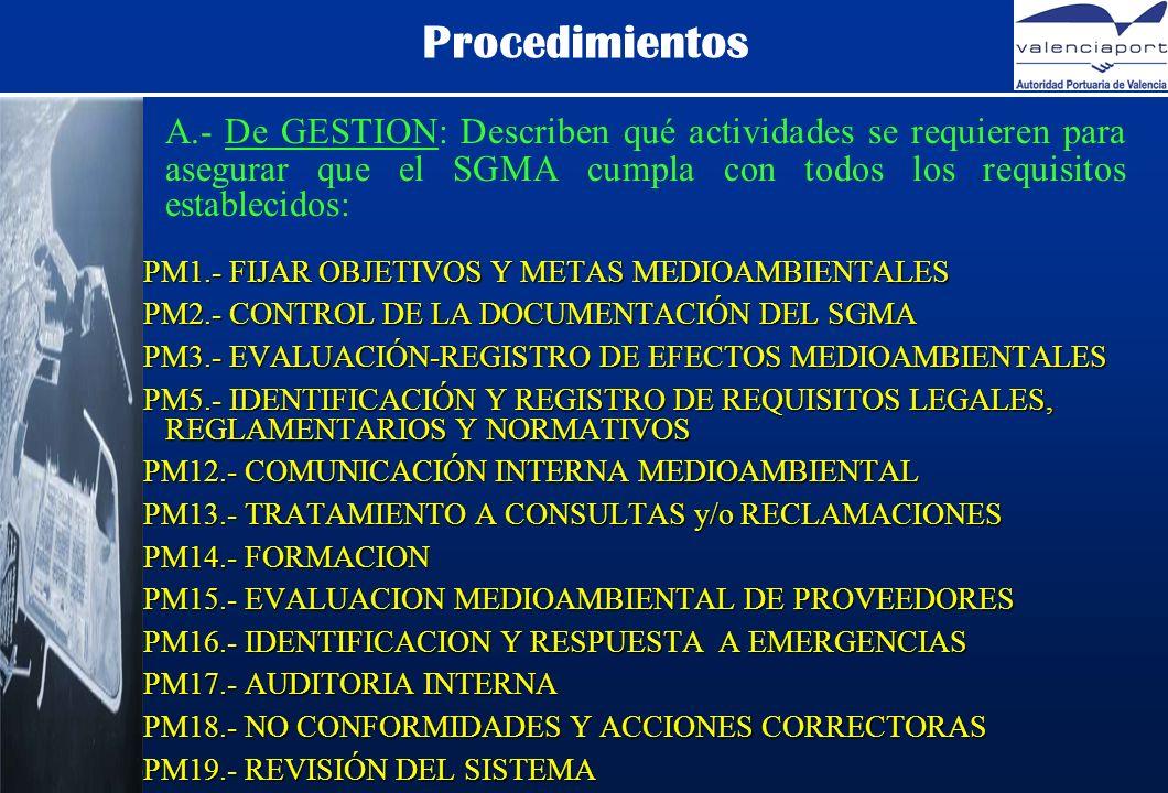Procedimientos A.- De GESTION: Describen qué actividades se requieren para asegurar que el SGMA cumpla con todos los requisitos establecidos: PM1.- FIJAR OBJETIVOS Y METAS MEDIOAMBIENTALES PM2.- CONTROL DE LA DOCUMENTACIÓN DEL SGMA PM3.- EVALUACIÓN-REGISTRO DE EFECTOS MEDIOAMBIENTALES PM5.- IDENTIFICACIÓN Y REGISTRO DE REQUISITOS LEGALES, REGLAMENTARIOS Y NORMATIVOS PM12.- COMUNICACIÓN INTERNA MEDIOAMBIENTAL PM13.- TRATAMIENTO A CONSULTAS y/o RECLAMACIONES PM14.- FORMACION PM15.- EVALUACION MEDIOAMBIENTAL DE PROVEEDORES PM16.- IDENTIFICACION Y RESPUESTA A EMERGENCIAS PM17.- AUDITORIA INTERNA PM18.- NO CONFORMIDADES Y ACCIONES CORRECTORAS PM19.- REVISIÓN DEL SISTEMA