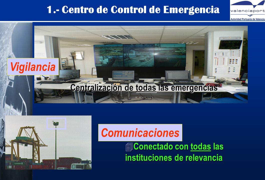 Vigilancia Centralización de todas las emergencias Comunicaciones 4 Conectado con todas las instituciones de relevancia 1.- Centro de Control de Emergencia