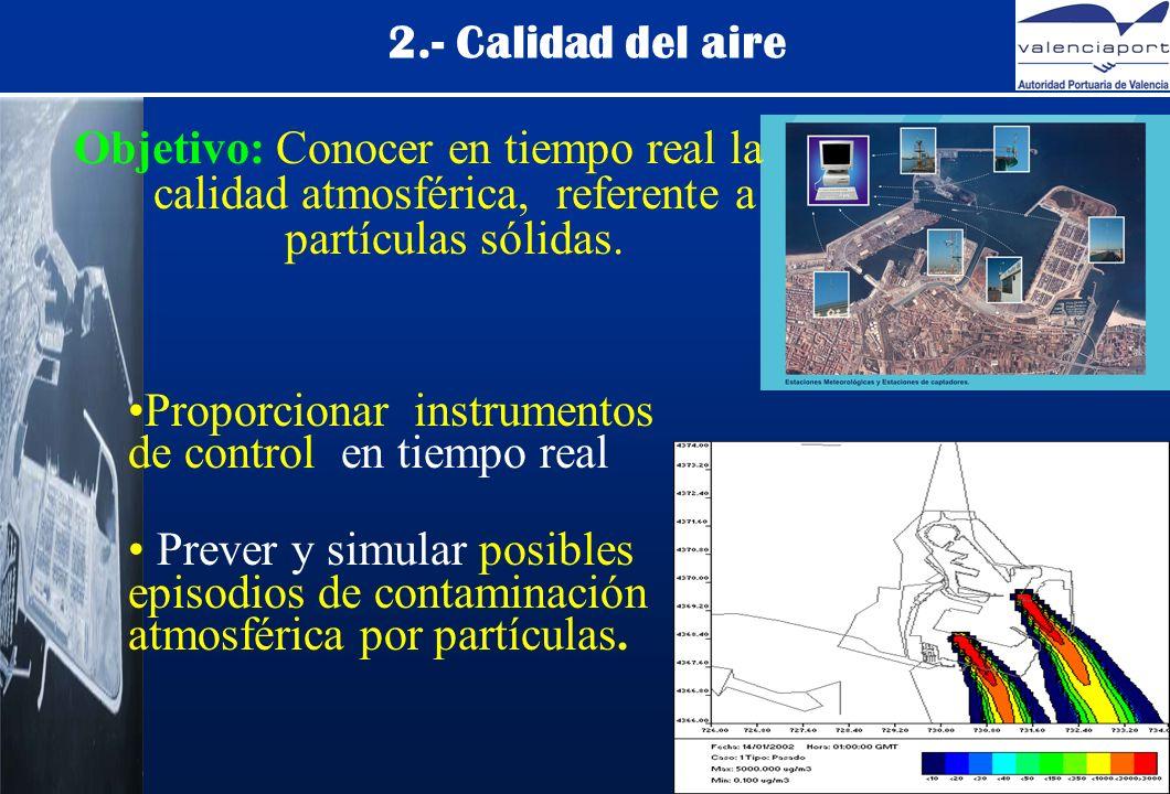 2.- Calidad del aire Proporcionar instrumentos de control en tiempo real Prever y simular posibles episodios de contaminación atmosférica por partículas.