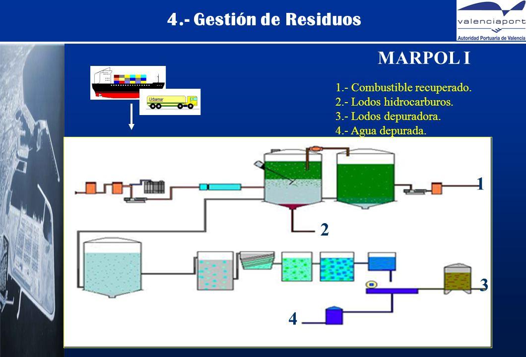 4.- Gestión de Residuos MARPOL I 1.- Combustible recuperado.