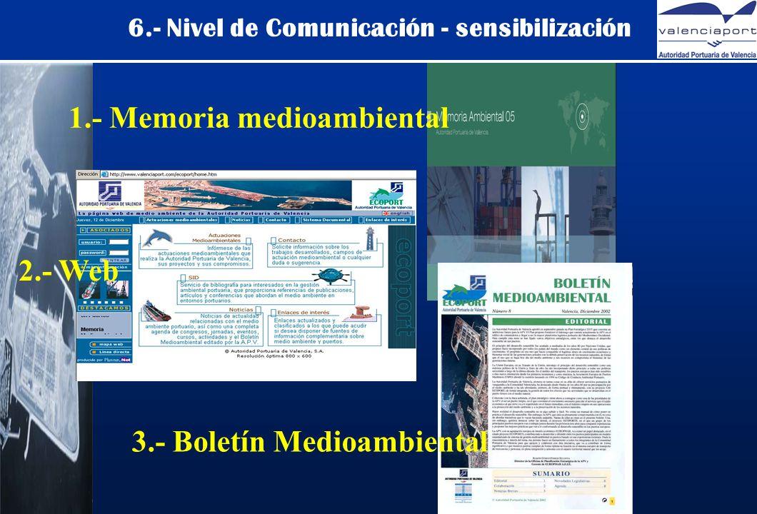 6.- Nivel de Comunicación - sensibilización 3.- Boletín Medioambiental 2.- Web 1.- Memoria medioambiental