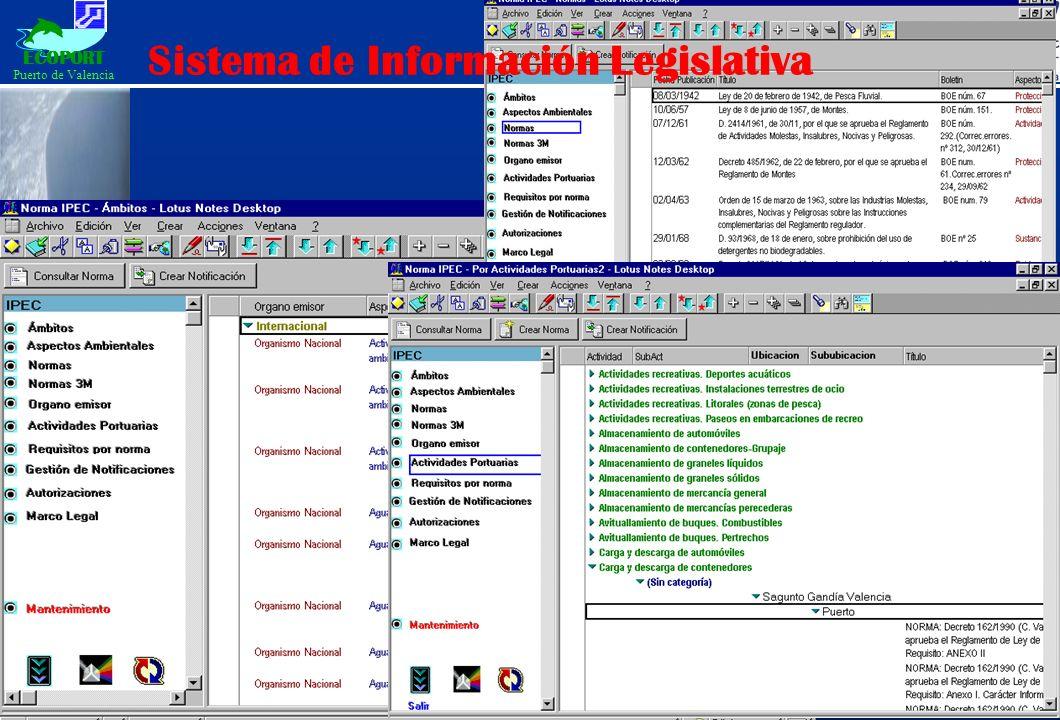 Sistema de Información Legislativa ECOPORT Puerto de Valencia