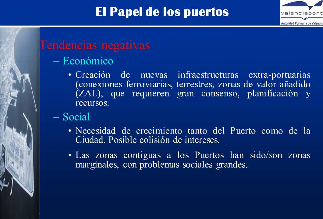 ECOPORT SISTEMAS Fase I:Diagnóstico Medioambiental Proyecto ECOPORT Pasos Información Previa.