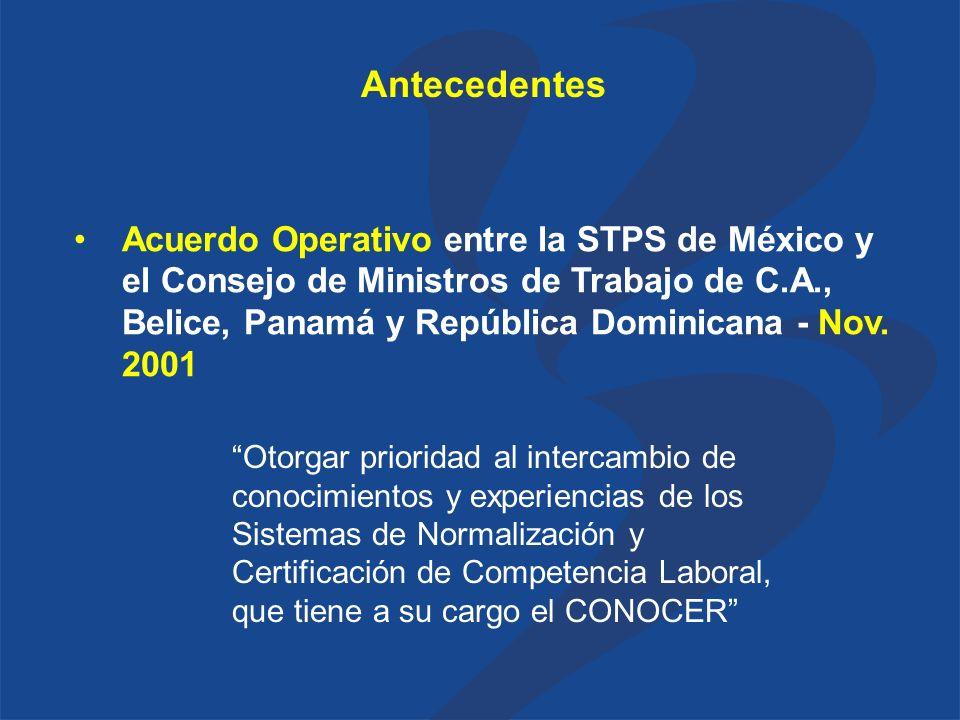 Antecedentes Acuerdo Operativo entre la STPS de México y el Consejo de Ministros de Trabajo de C.A., Belice, Panamá y República Dominicana - Nov.