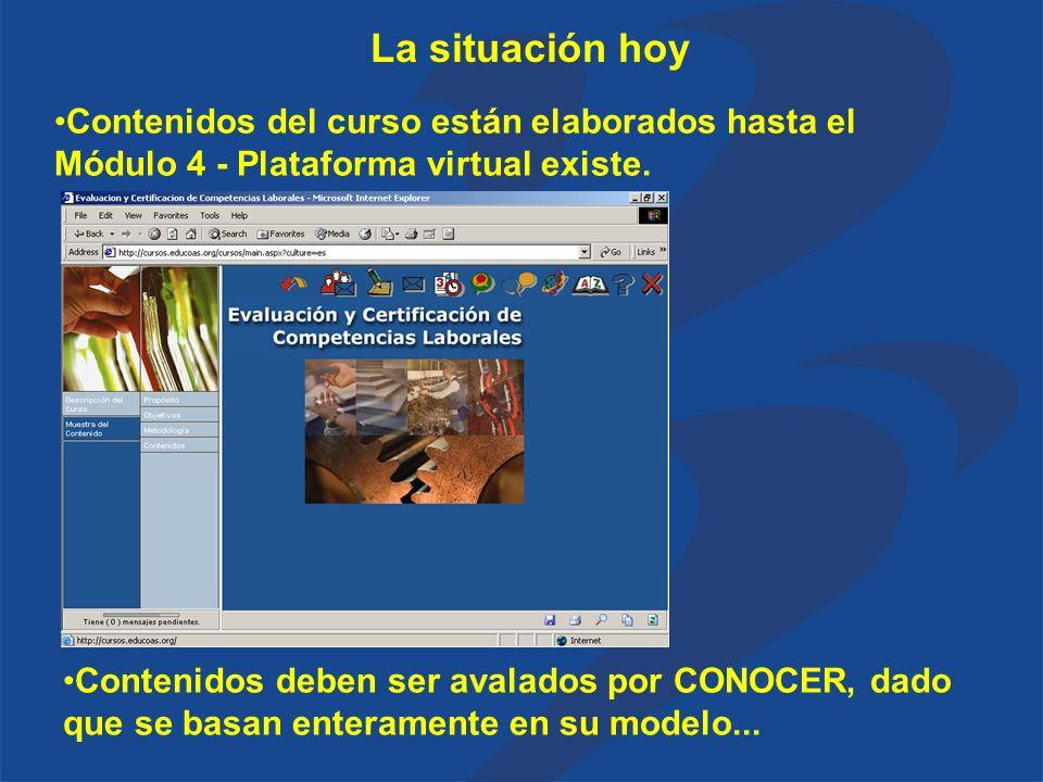 Contenidos del curso están elaborados hasta el Módulo 4 - Plataforma virtual existe.